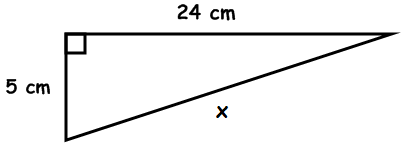 Key Topic Pythagoras Theorem