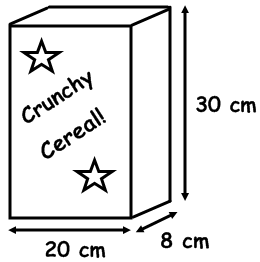 Key Topic - Surface area of a cuboid